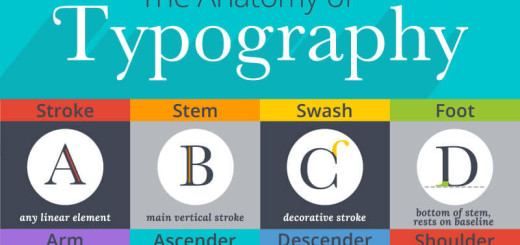 typography-terms-1